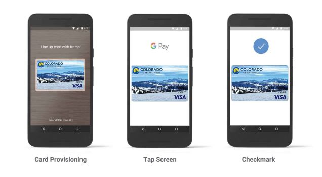 Visa Google pay with CCU cards